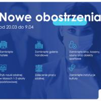 Od 20 marca do 9 kwietnia w całej Polsce będą obowiązywały następujące ograniczenia. Swoją działalność muszą zawiesić:
